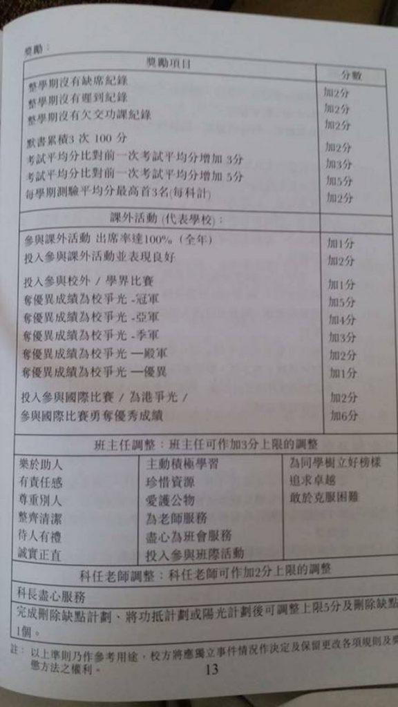 The rules on deduction of points under the student conduct scoring system of Saint Antonius Girls' College (from the Facebook fan page of the Group Concerned for Saint Antonius Girls' College).