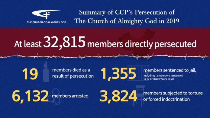 The Church of Almighty God 2019 Annual Report on Chinese Government Persecution to Be Released on January 31