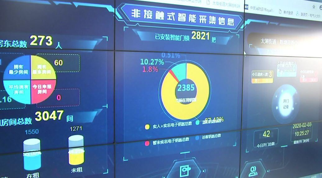 Government's online platforms can analyze the data in communities where smart locks have been installed.