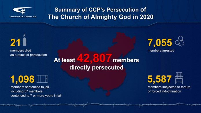 2020 Annual Report on the Chinese Communist Government's Persecution of The Church of Almighty God Released Today